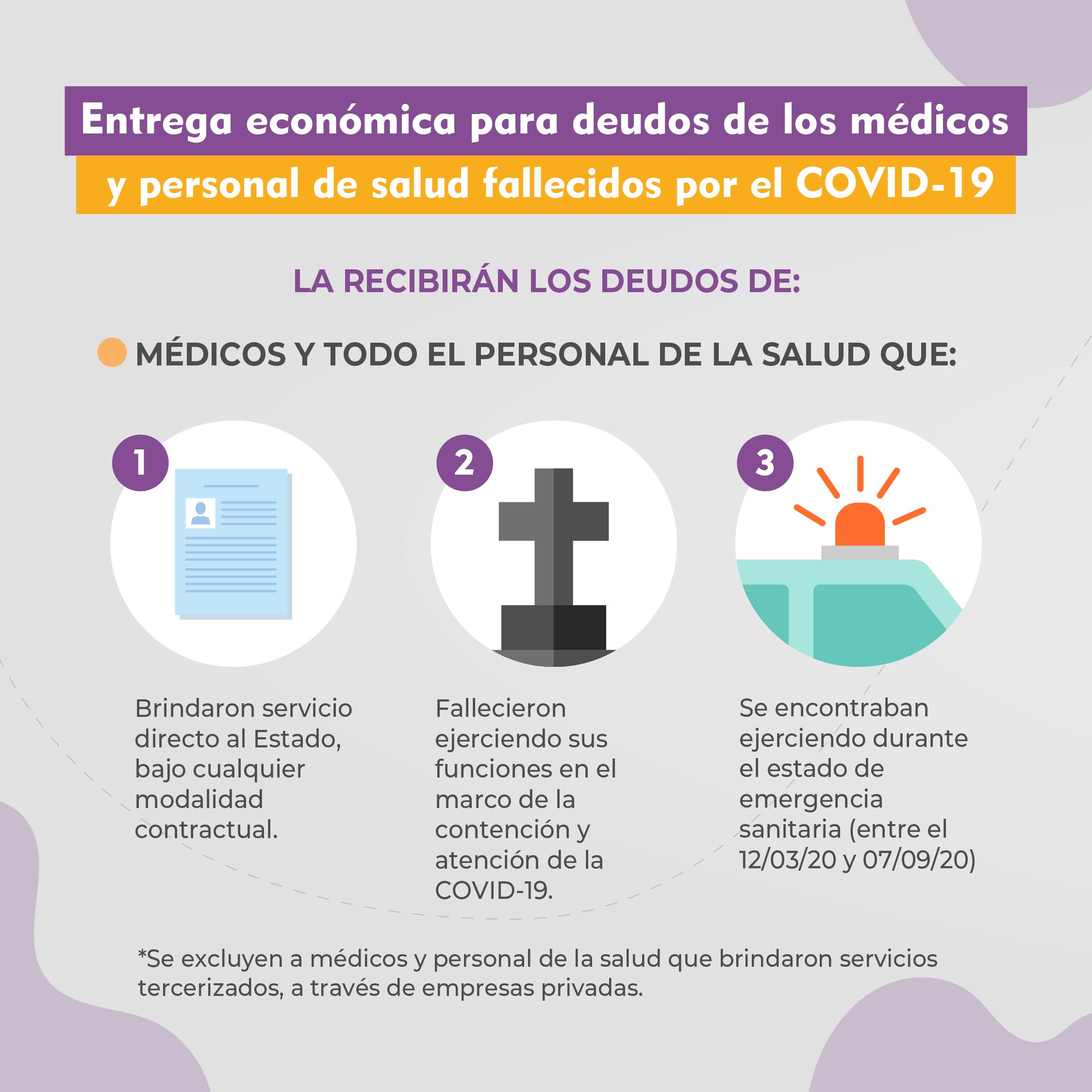 ENTREGA ECONÓMICA PARA DEUDOS DE LOS MÉDICOS