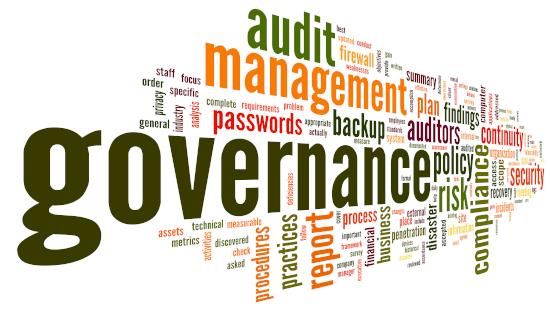 Sitecore governance