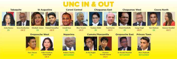 UNC IN and OUT graphic