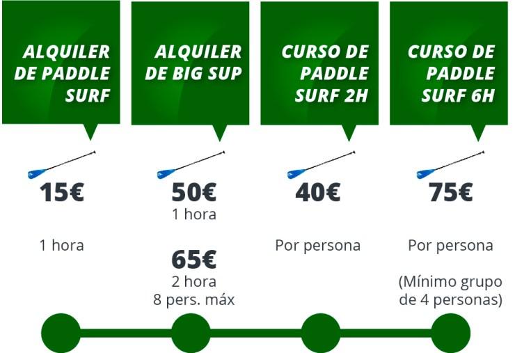 Alquiler Paddle Surf Club Náutico Campello