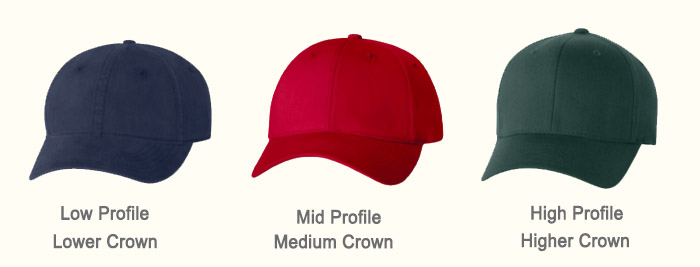 custom snapback cap profile