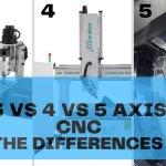 3 axis vs 4 axis vs 5 axis cnc machines