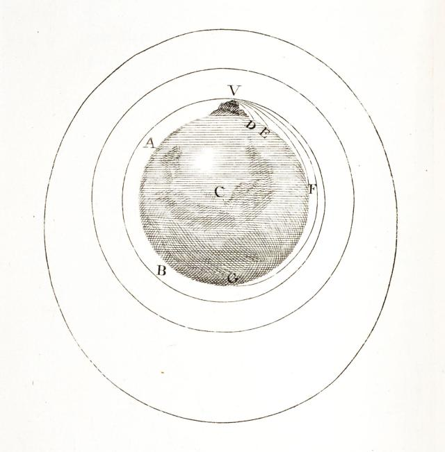 In 1685, Isaac Newton published a thought experiment showing how a projectile, shot with gradually higher speed from atop a mountain, would eventually orbit the Earth. Atmospheric drag makes this impossible on the real Earth, a point Newton acknowledged.