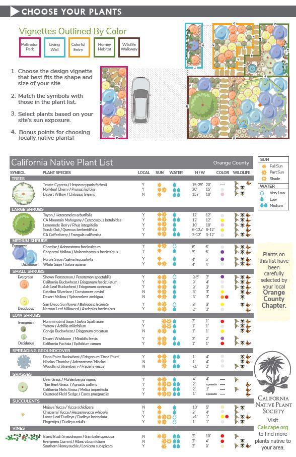 Native Planting Guides California Native Plant Society