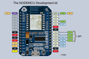 Getting Started with NodeMCU Board Powered by ESP8266 WiSoC