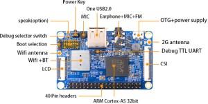 Orange Pi 2GIoT ARM Linux Development Board with 2GGSM