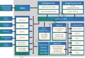 V5 Engine Diagram | Wiring Library