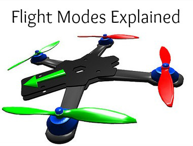 Flight Modes - Angle, Horizon, Acro what do they mean?
