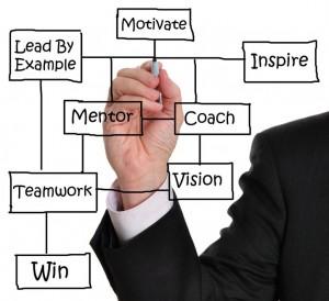 coaching scolaire et étudiant