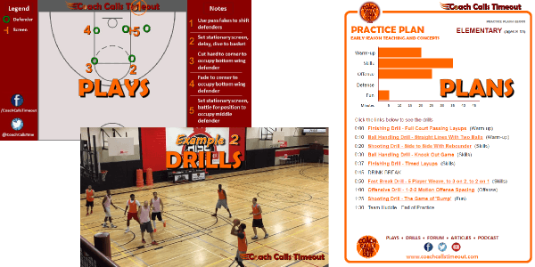 Basketball Coaching Resource - Coach Calls Timeout