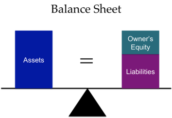 Simple-Balance-Sheet