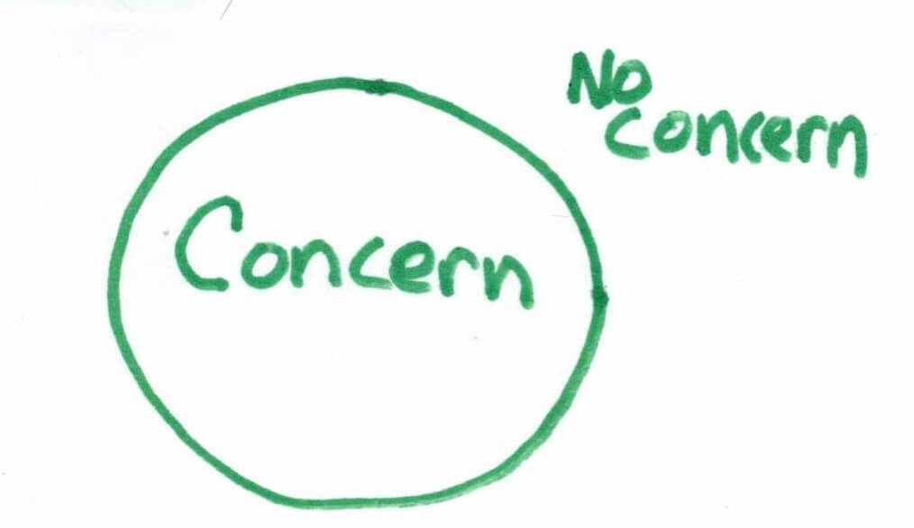 how to reduce worry stress anxiety the circles of concern