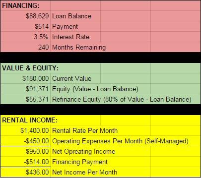 real estate investing plan