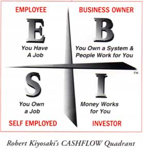 The Cashflow Quadrant: How You Earn Income Matters