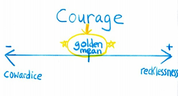 diagram of aristotle's golden mean of excess and deficiency of courage
