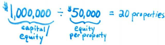 How Many Rental Properties to Retire - formula