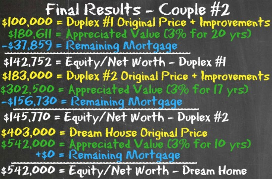 Final Results - Couple #2 - 3 apprec - Housing Battle - Dream Home vs House Hacking
