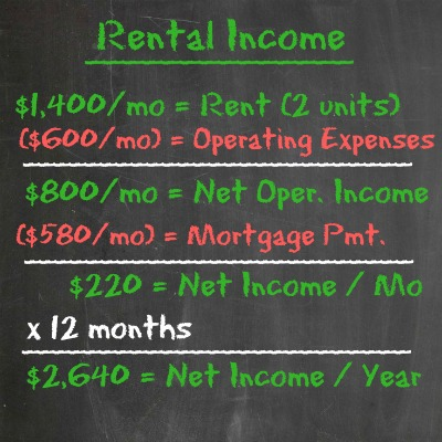 Duplex rental numbers - Trade-Up Plan - 1031-exchange