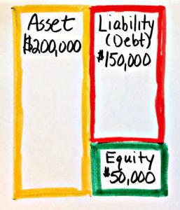 balance sheet 2 - How to run the numbers for rental properties