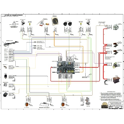 basic street rod wiring diagram lincoln 225 arc welder