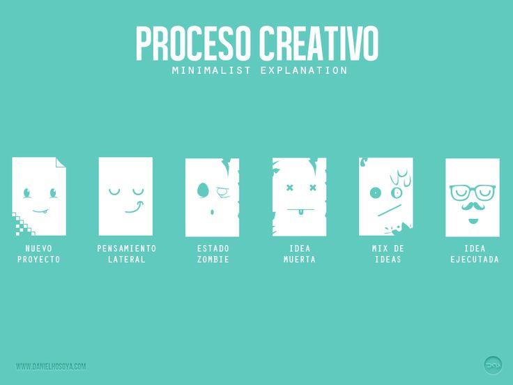 proceso-creativo2