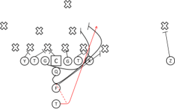 Football Plays - I Wing Toss Flanker ON