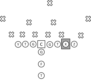 Football Plays - Wing ON