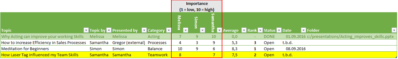 Example of Knowledge-Management Definition Tool in Microsoft Excel
