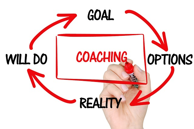 COACHING-WHAT-WE-DO-HOW-WE-DO-IT