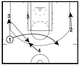 basketball-plays-spurs1