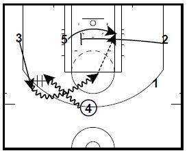 baloncesto-plays-spurs2