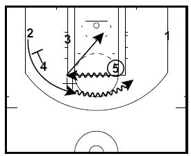 baloncesto-plays-spurs6