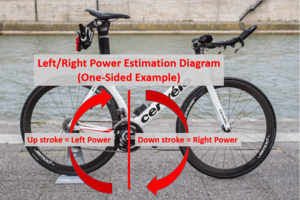 Zwift launches a subscription based Power Meter service
