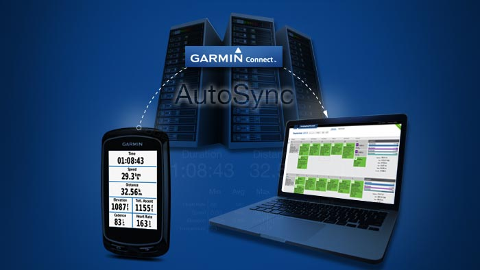Garmin Connect Autosync