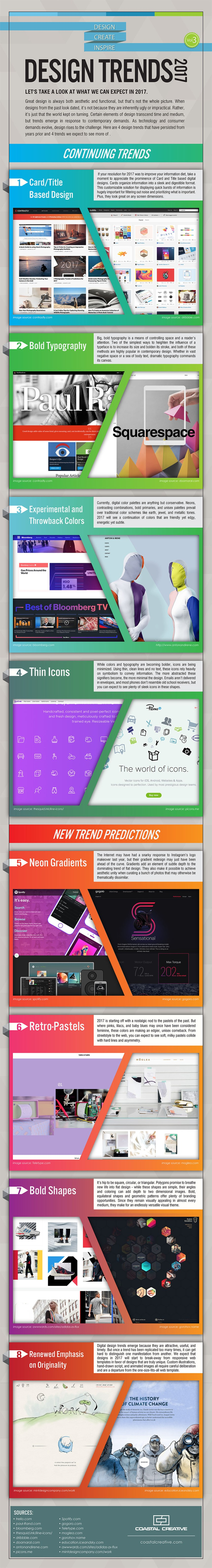 Design Trends 2017 Infographic