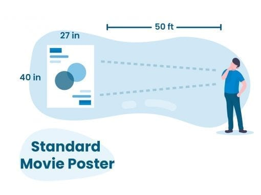 guide to standard poster sizes picking