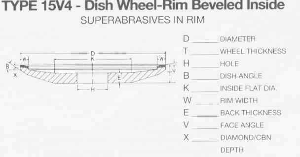 15V4 Diamond Dish Wheel for Grinding