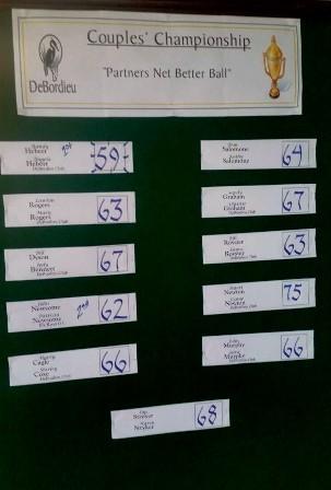 golf couples 2015 scoreboard