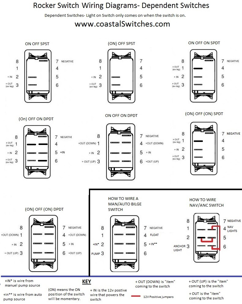 Winch Rocker Switch Wiring Diagram - Merzie.net