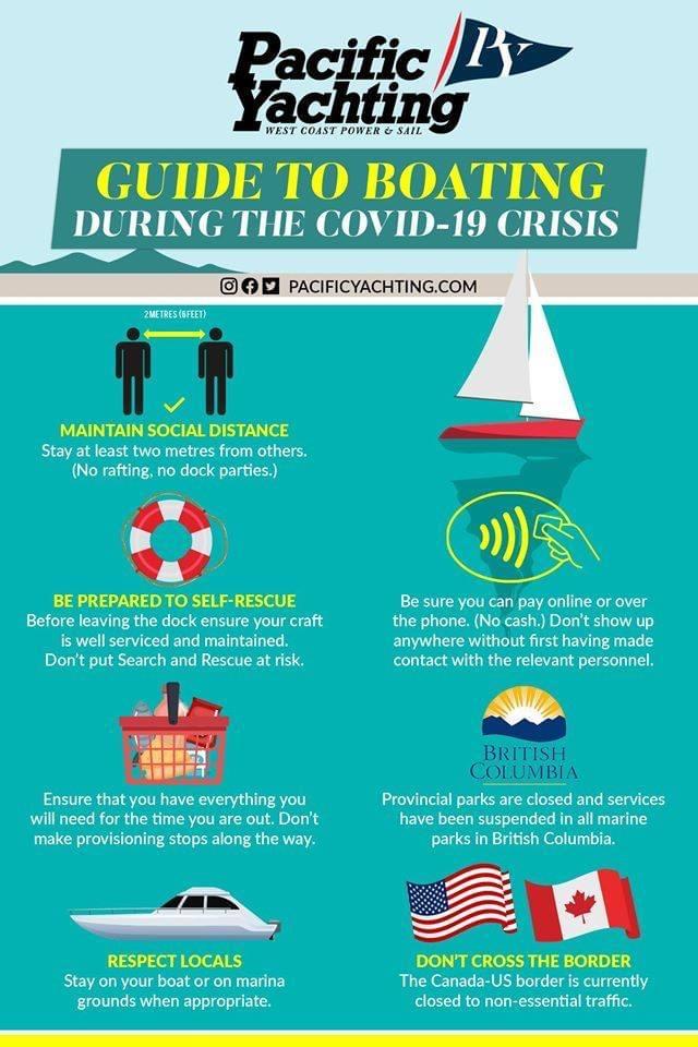 covid boating rules