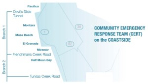 SURVEY for Community Emergency Response Team (CERT) on the Coastside