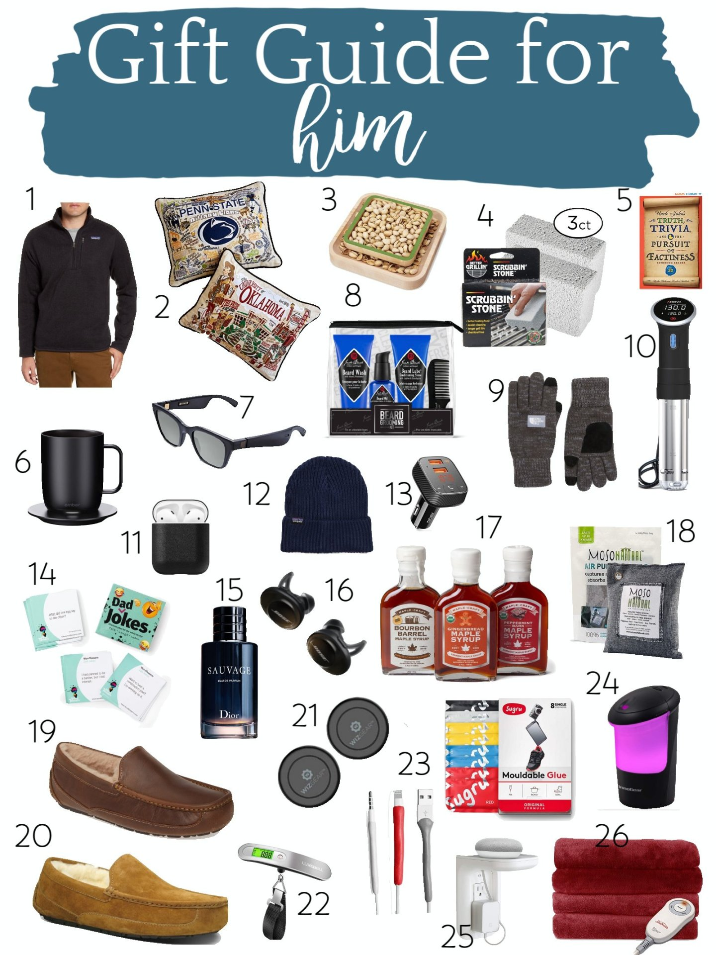 Gift Guide for Him with 26 Unique Ideas