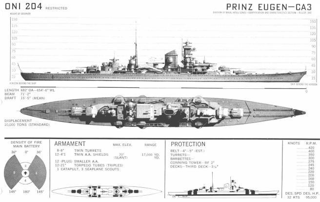 https://i2.wp.com/www.coatneyhistory.com/PrinzEugenONI.JPG?resize=656%2C414