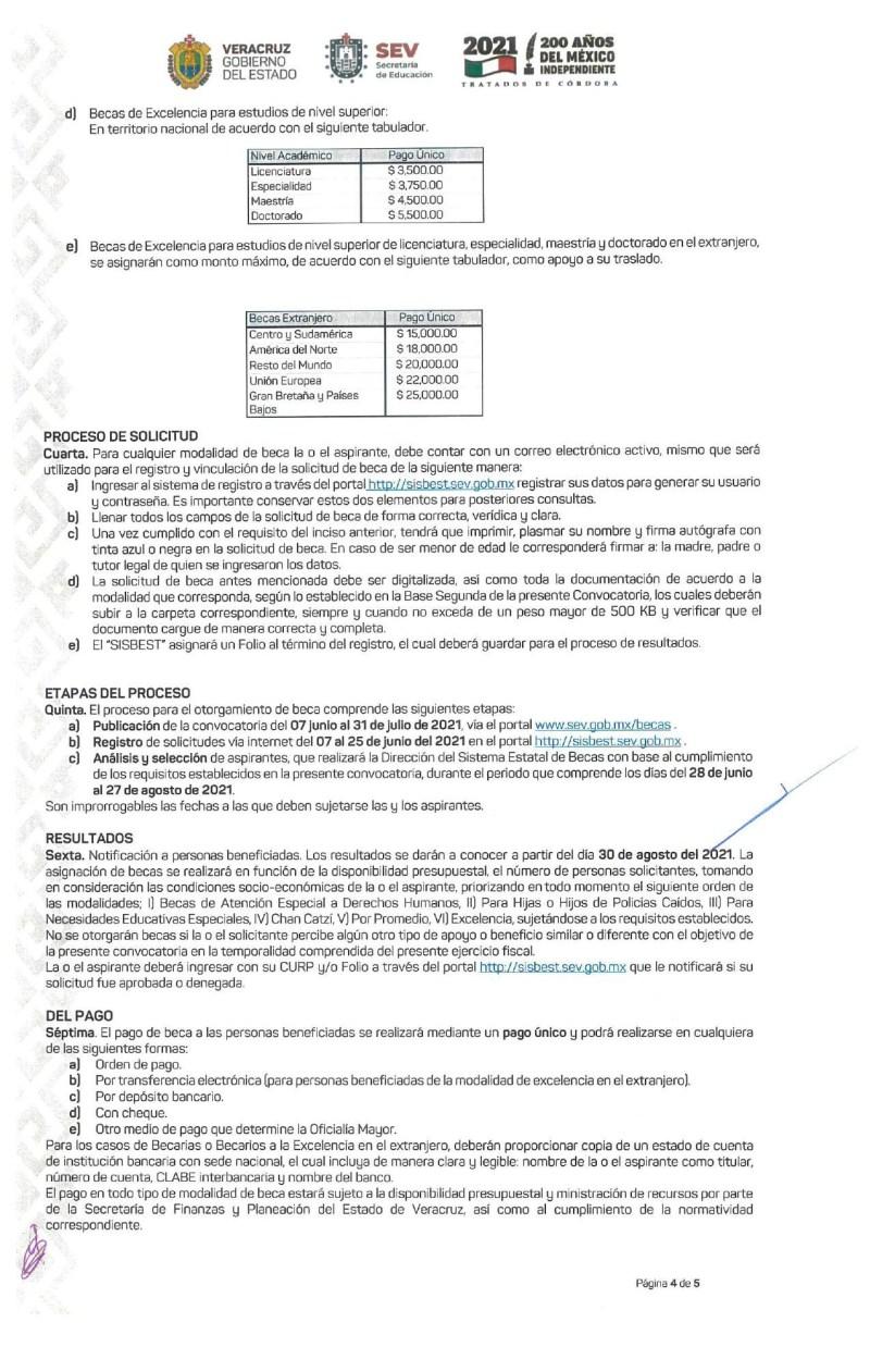 Convocatoria Becas 2021 compressed page 0004