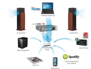 CocktailAudio X30 im Netzwerk