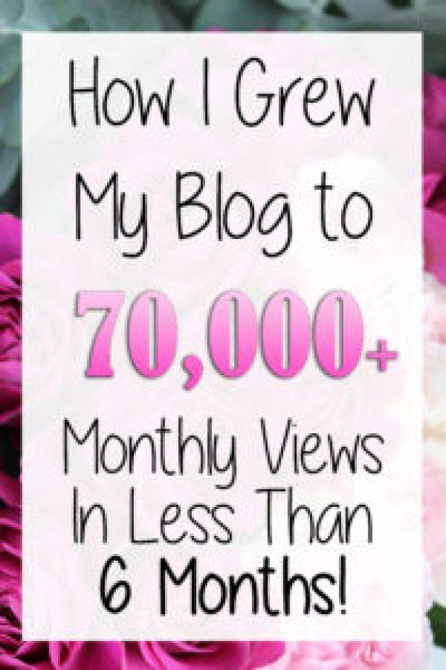 How I Grew My Blog