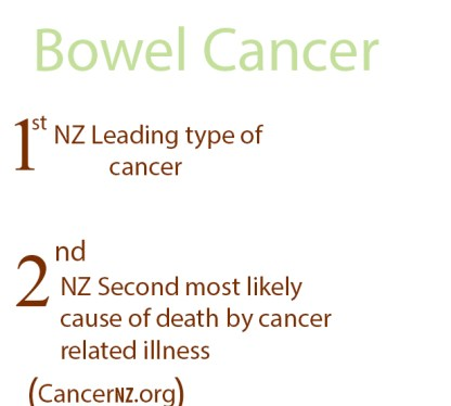 Cconut Flour and Bowel Cancer - Medical Info Source: CancerNZ.org.nz