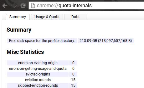 quota-internals