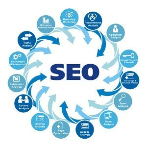 Keep Optimizing Your Website for the Search Engines
