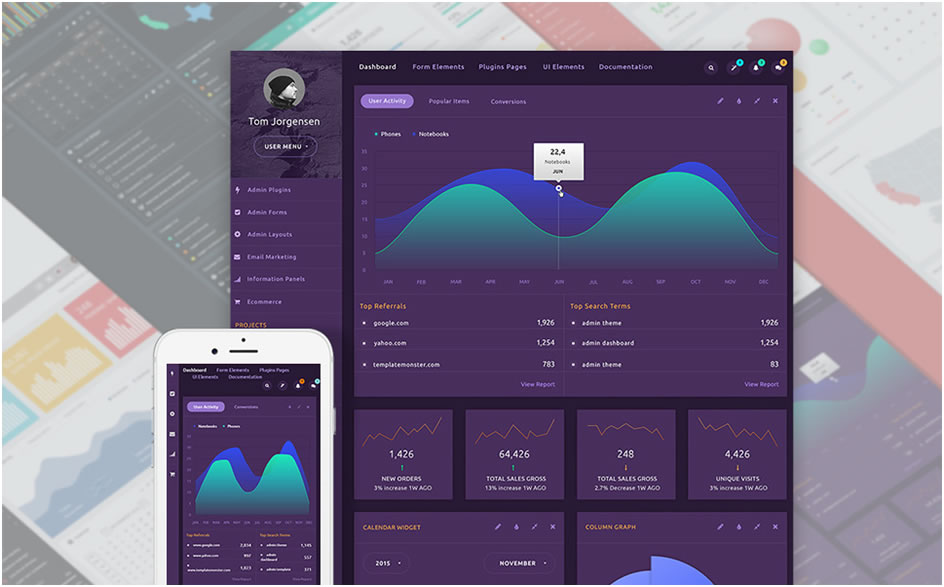 MonsterAdmin Dashboard Admin Template